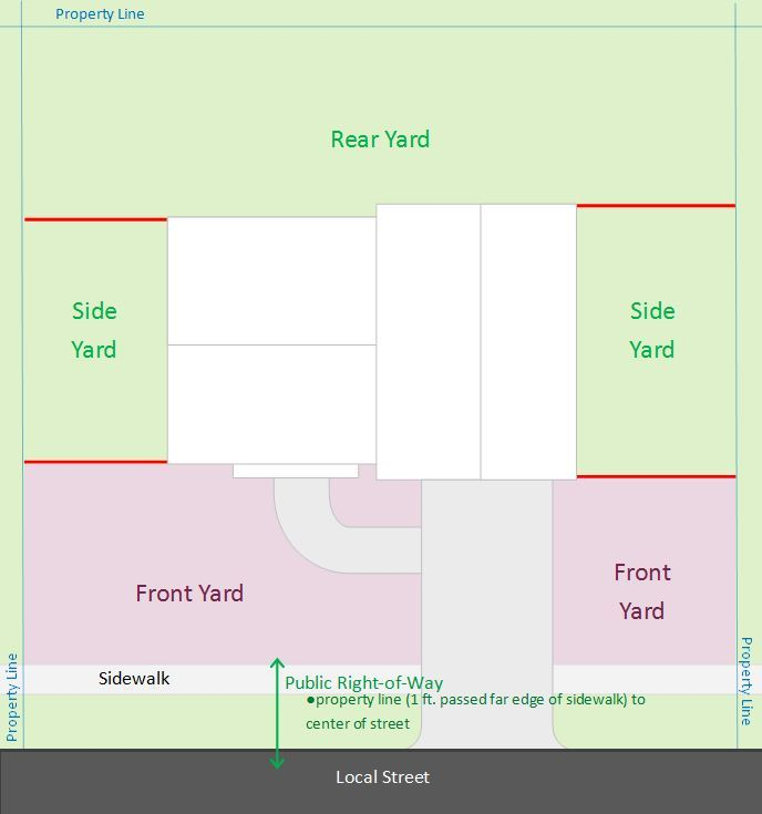 Standard Lot Yards Color